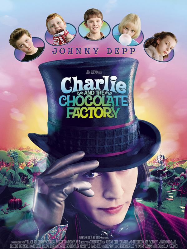 Charlienin çikolata Fabrikası Filmi Için Benzer Filmler