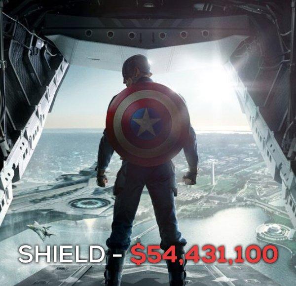 Kalkan - 54 milyon 413 bin 100 dolar